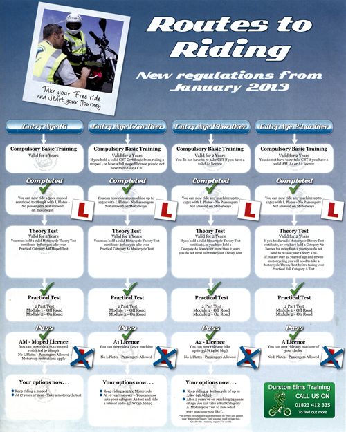 Routes to Riding PDF file